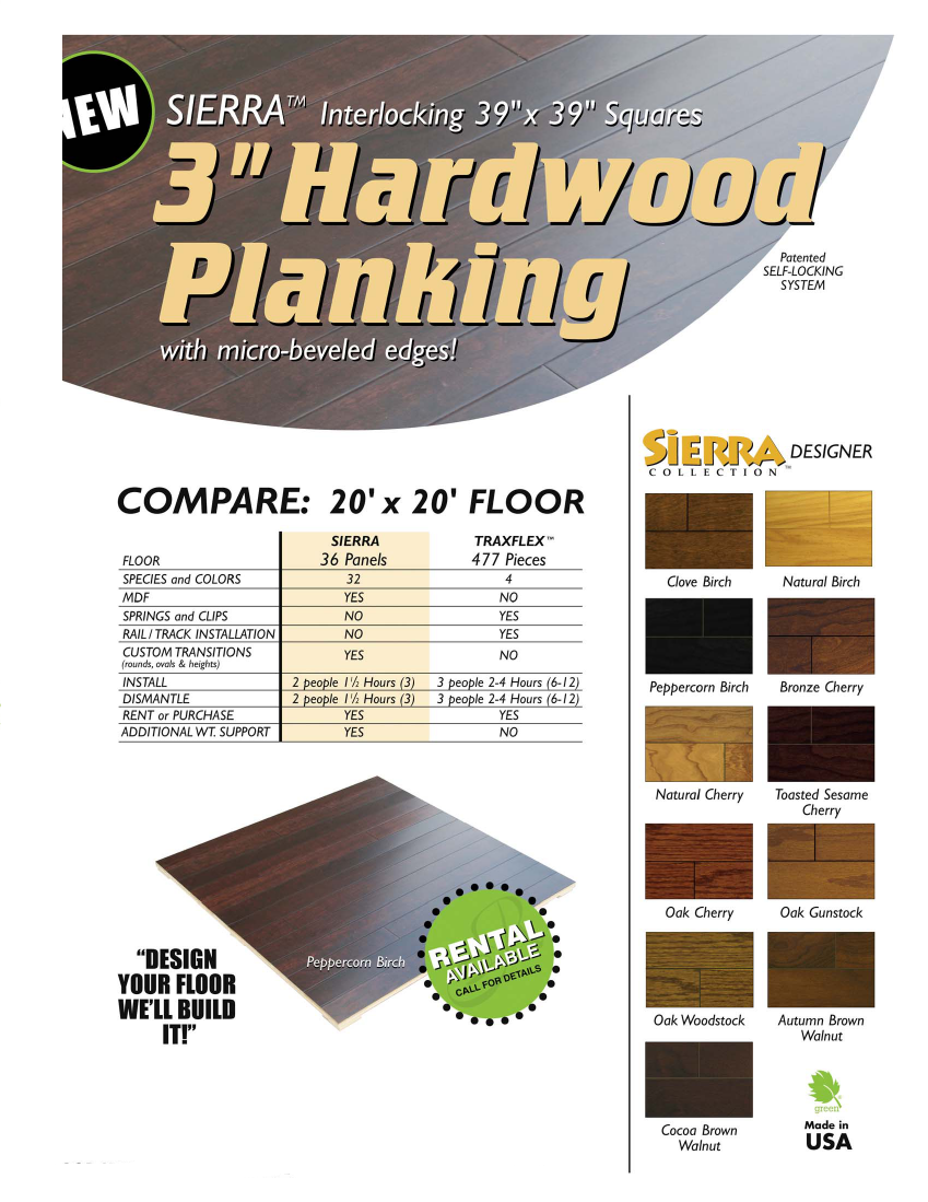 Harwood Flooring - Group II: Walnut, American Cherry, Brazilian Cherry, Maple Cambridge, Oak Copenhagen, Jarrah Stockholm, Maple Stockholm, Merbau